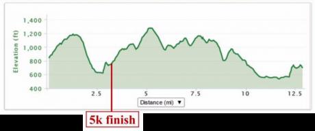 mt-bohemia-trail-run-terrain-map